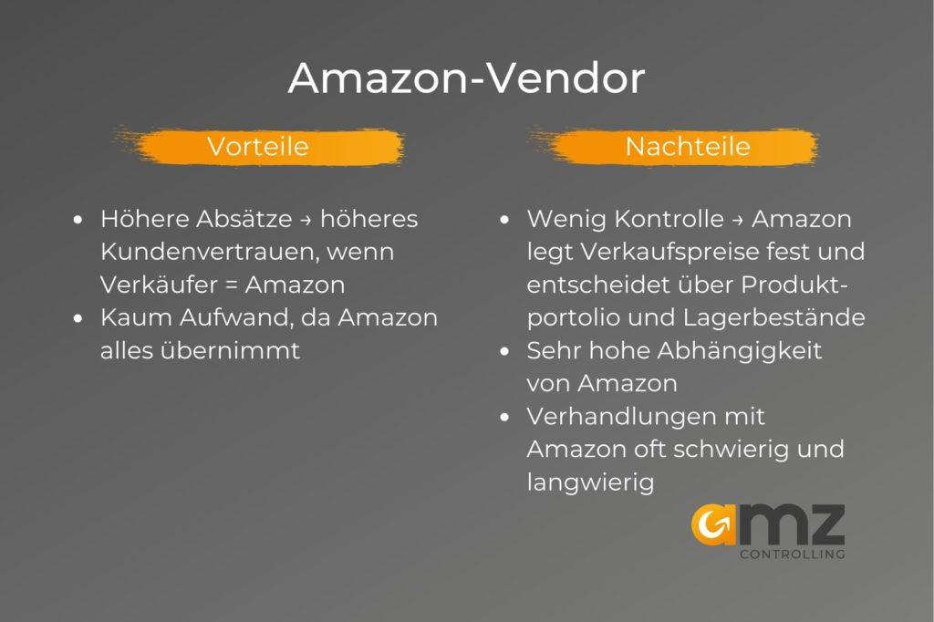 Amazon Vendor die Vor- und Nachteile des Programms